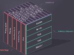 160524 - Plecas - BIM Cube image